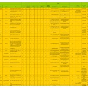 KATALOG ZAGROŻEŃ do Metodyki oceny ryzyka.pdf