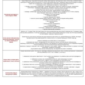 BAZA DANYCH do katalogu zagrożeń do Metodyki oceny ryzyka.pdf